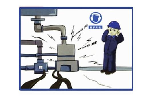 职业噪声损害