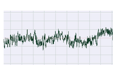 工业场所的噪音mzmoto.com需要考察哪几点